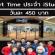 งาน Part Time ประจำร้าน iStudio วันละ 450 บาท