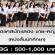 เปิดแคสนักแสดงหนังสั้นนักศึกษา (BG : 500-1,000)
