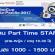 งาน Part Time STAFF งาน RoboCup Asia-Pacific (วันละ 1000-1500 บาท)